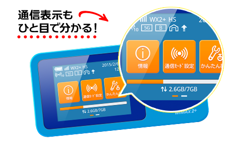 WiMAX2+の端末(ルーター)の解説W01�A